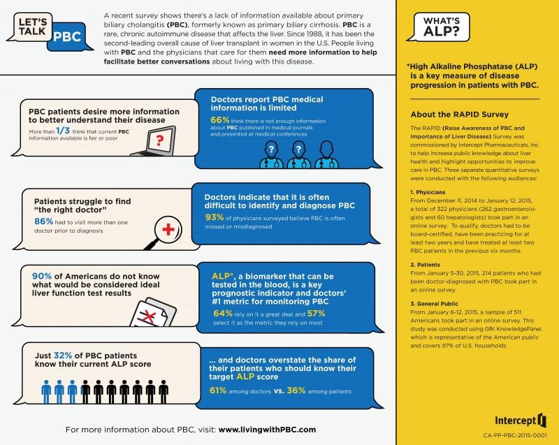 PBC infographic