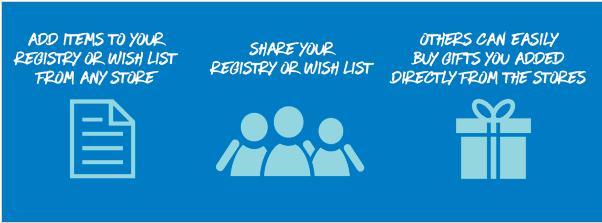 Giftyou create a wish list