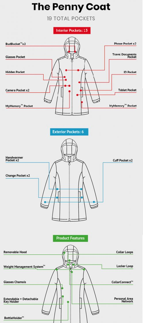 SCOTTeVEST - If You're Short On Pockets, This Gear Is For YOU!