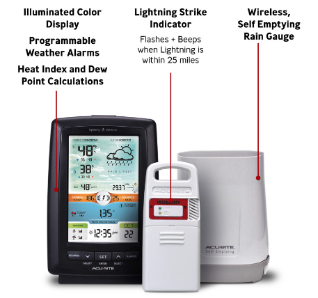 AcuRite Weather Station with Rain Gauge and Lightning Detector